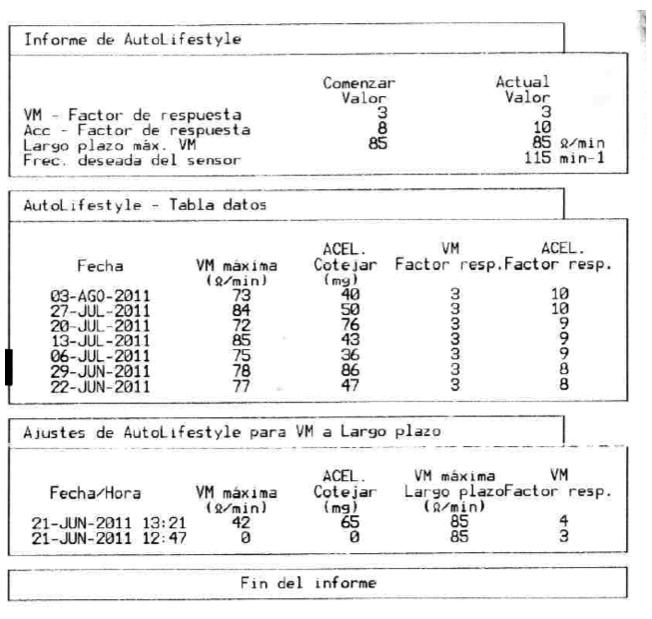 Figura 7. Informe de ajuste automático de los factores de respuesta, AutoLifeStyle