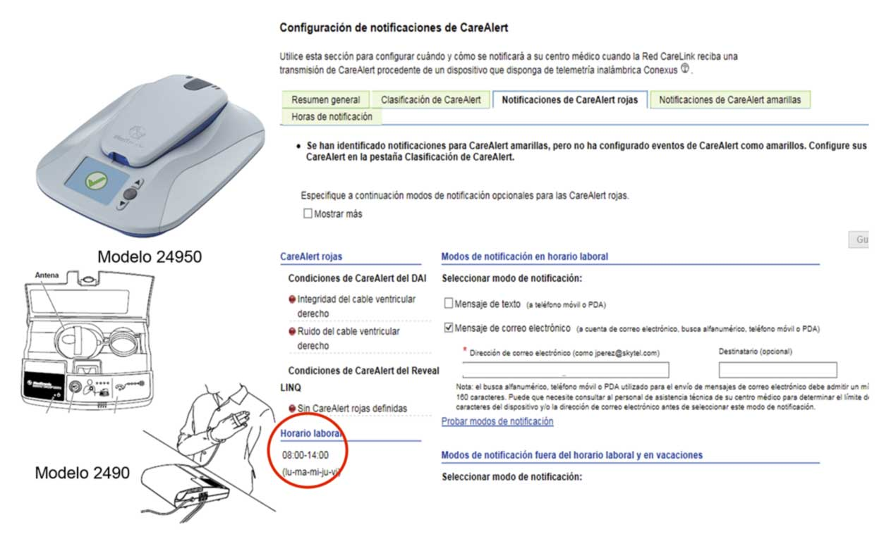 Figura 10: Carelink ha incorporado el nuevo transmisor 24950 para los diversos modelos de CIED actualmente implantados.